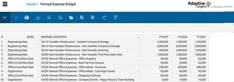 Sample Annual Expense Budget Sheet