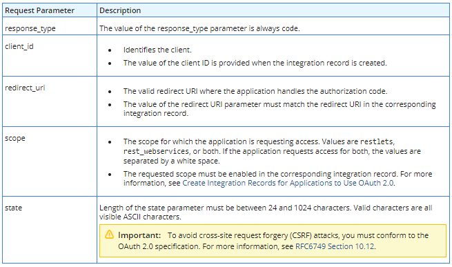 Parameters for Redirect URI