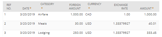 Foreign Currency Expense Reports